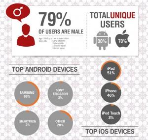 pengguna-e-reader